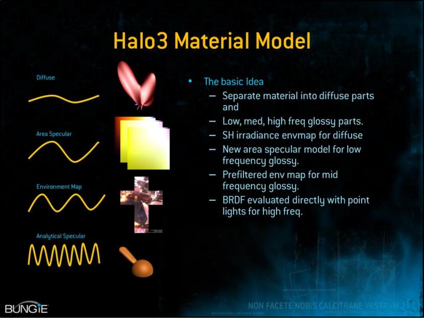 Halo 2 - Revisiting E3 2003's Impossible Xbox Demo! [DF Retro